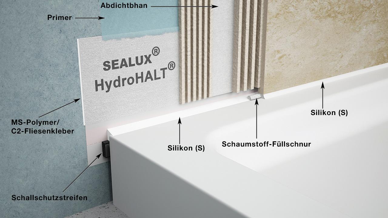 hydrohalt wannendichtband schallschutz dichtband f r duschwannen und badewanne. Black Bedroom Furniture Sets. Home Design Ideas